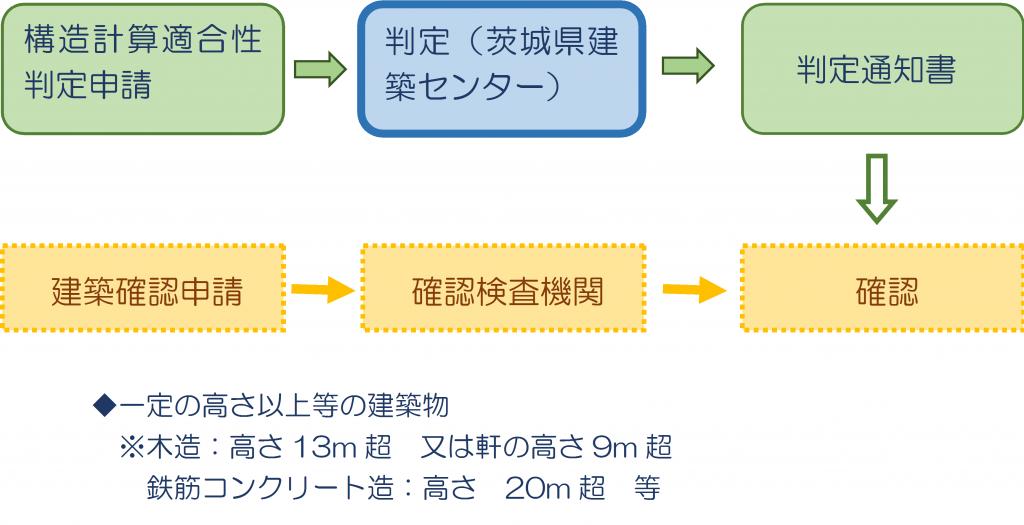 kouzoukeisan_img